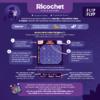 Règle - Ricochet - application/pdf
